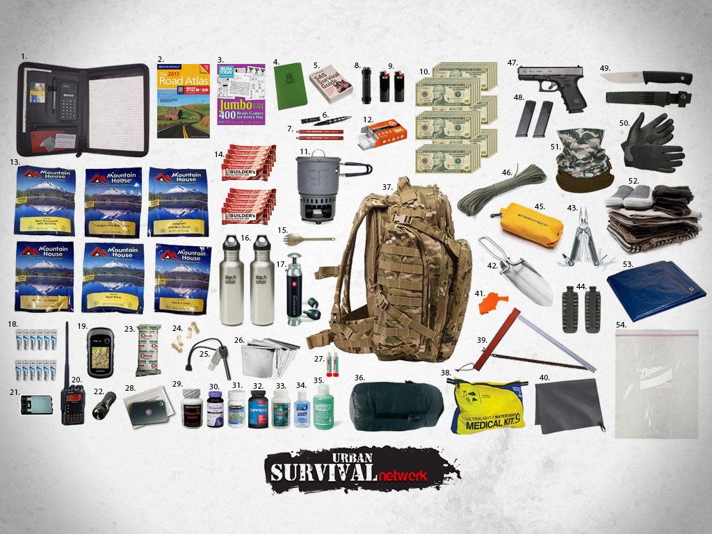 The Ultimate 72 Hour Emergency Bug Out Bag For When Shtf
